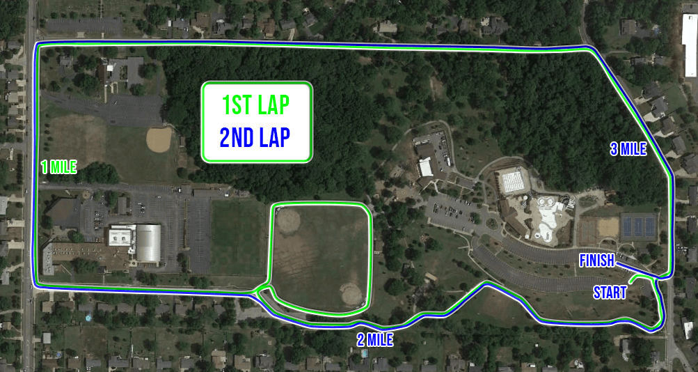 Earth Day 5K Course